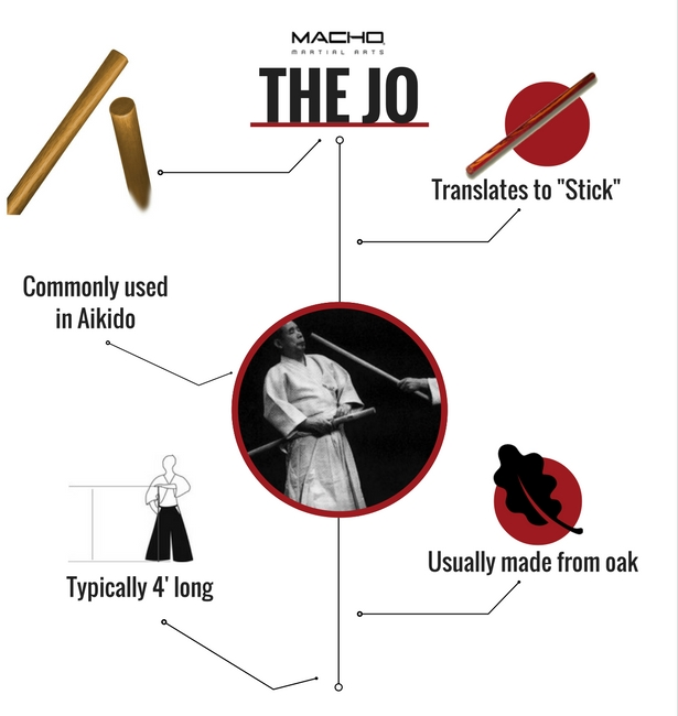 What Are The Differences Between A Bo Staff And A Jo Staff