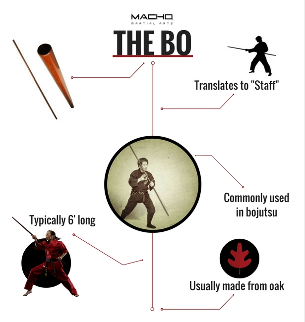 Martial Art Bo Staff Techniques How to Create Bo Staff Forms